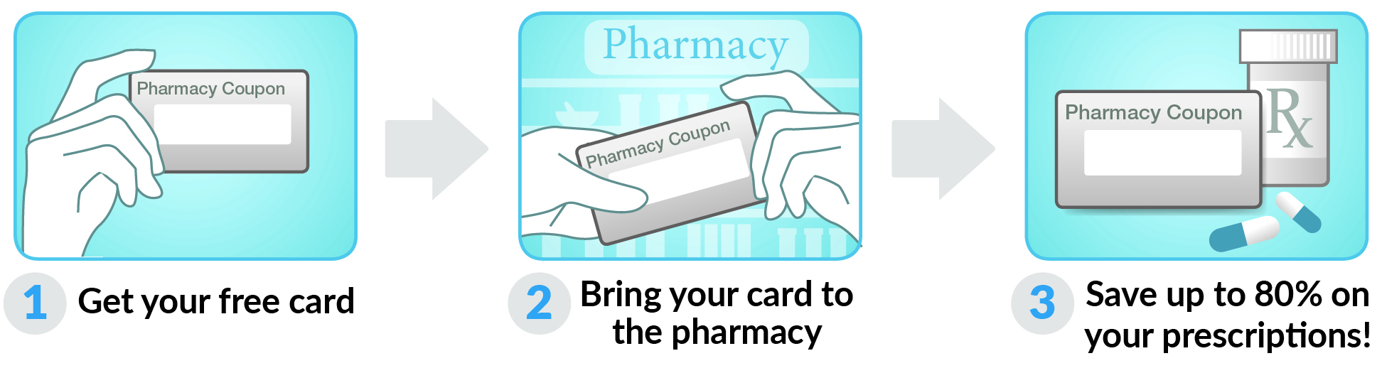 How to use Maine Rx Card Card